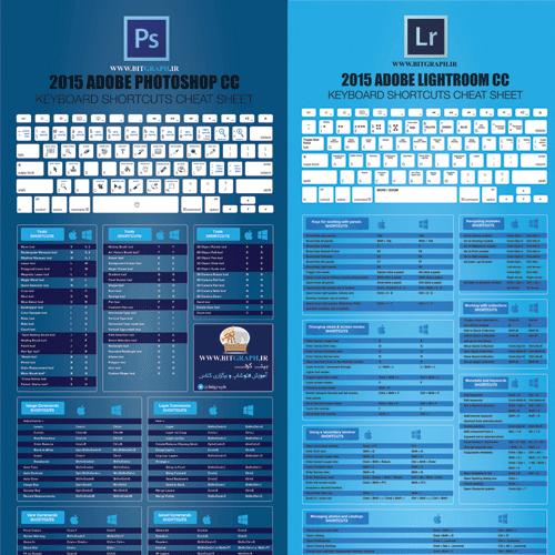 همه کلیدهای میانبر Photoshop و Lightroom