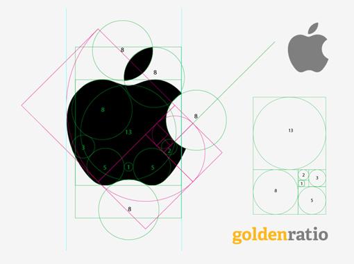 تناسب و تقارن در طراحی لوگو