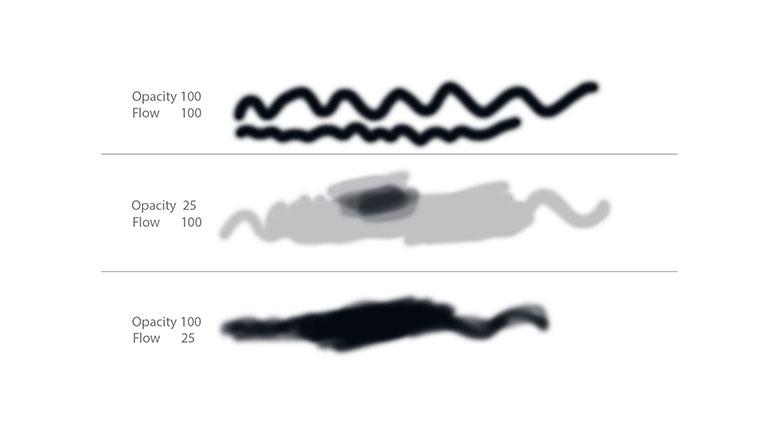 فرق بین Opacity و Flow در فتوشاپ