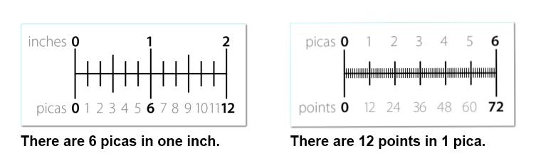 اندازه بندی های مختلف در ایلاستریتور | Picas - Inch - Point