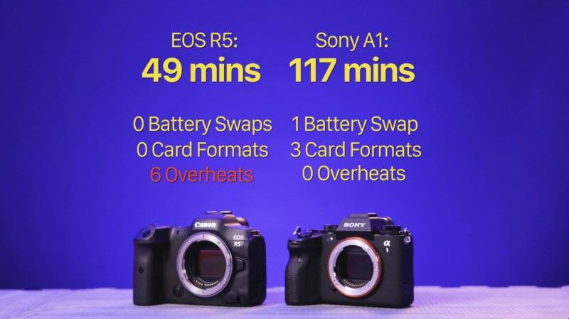 مقایسه تصویربرداری 8k دوربین سونی Alpha 1 و کانن EOS R5